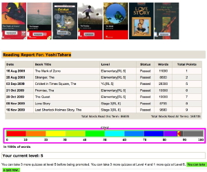 Moodle Reader Student Screen